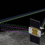 NASA's lunar spacecraft completes mission ahead of schedule