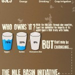 Water Politics [daily infographics]