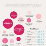 Instagram vs The New York Times: What's a Company Worth? [Infographic]