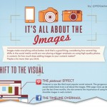 It's all about the imagaes!