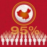 The Rise of Social Media in China – Infographic!