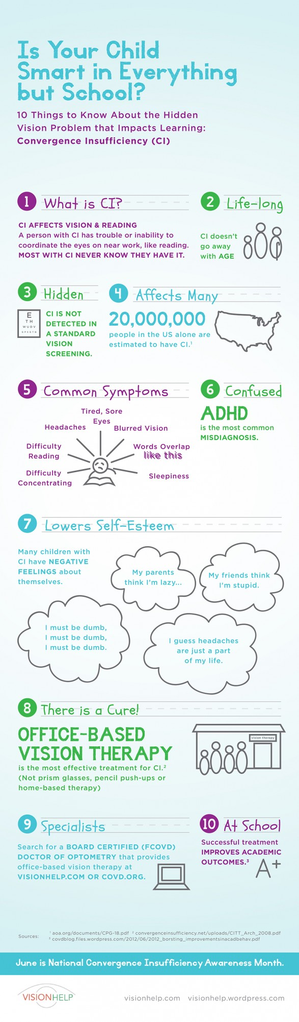 adhd impact on learning