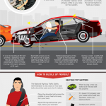 The Science Behind the Seat Belt – Infographic!