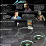 The Science of Star Trek – Infographic!