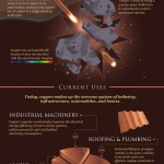 Copper – The Essential Metal (Part 1)