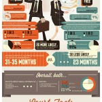 Private Attorney vs Public Defender – Infographic!