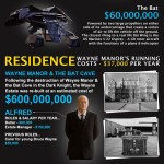 The Cost of Being Batman – Infographic!