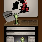 The History of Zombie Walks – Infographic!
