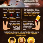 15 Things You Didn't Know About Star Trek – Infographic!