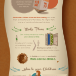 Holiday Guide for Newly Divorced Parents – Infographic!