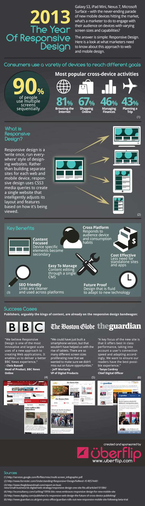 2013-responsive-design-infographic-1