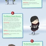 Goodwill's Seven Types of Holiday Sweaters: Which one are you? – Infographic!