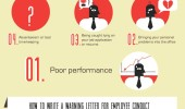 13 Most Common Reasons People Get Fired From Jobs – Infographic!
