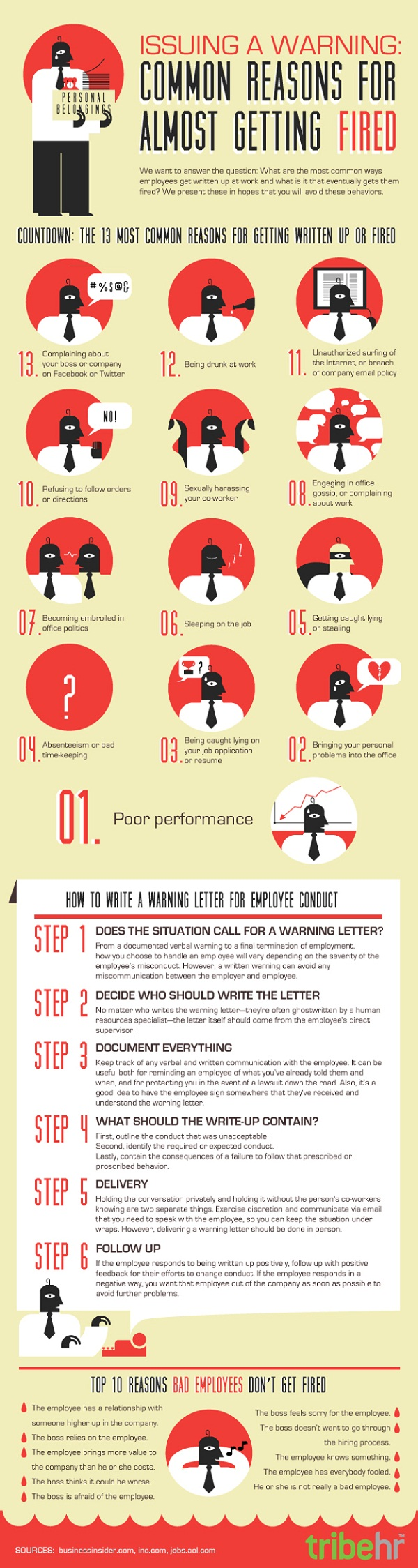 why-people-get-fired-infographic